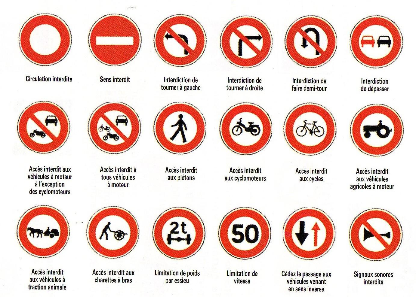Panneau cyclomoteur f u zone avance pour cyclistes et - Panneau signalisation interdiction ...